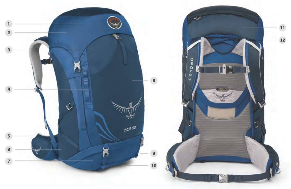69283526e9f41 Sac de randonnée technique enfant Ace 50 Osprey